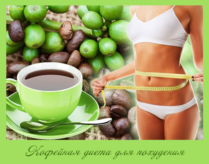 Можно Ли Похудеть Пив Кофе. Как правильно пить кофе при похудении